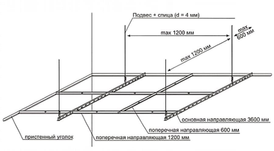 Монтаж потолка Армстронг в Барановичах- цена за м2 | Стоимость услуги у нас на сайте